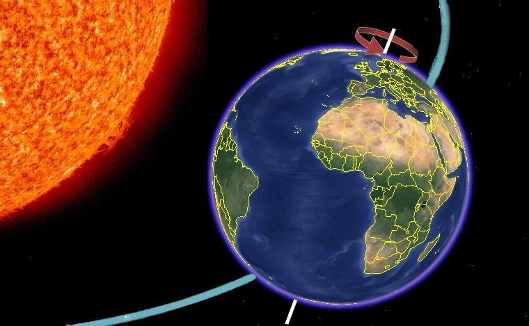 Вращение Земли